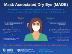 mask associated dry eye